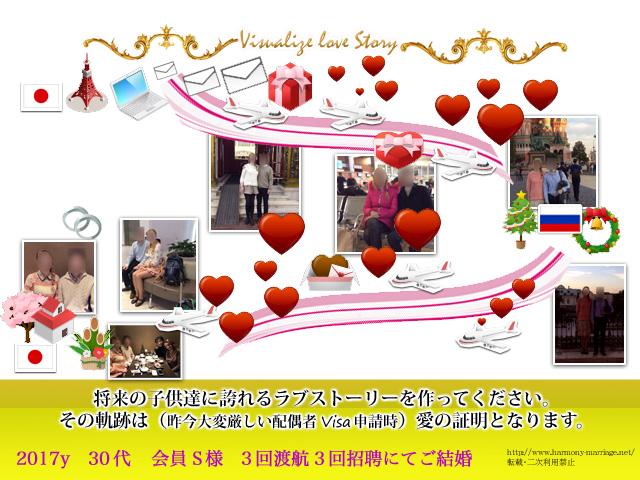 2017y 30代 会員S様 3回渡航3回招聘にてご結婚